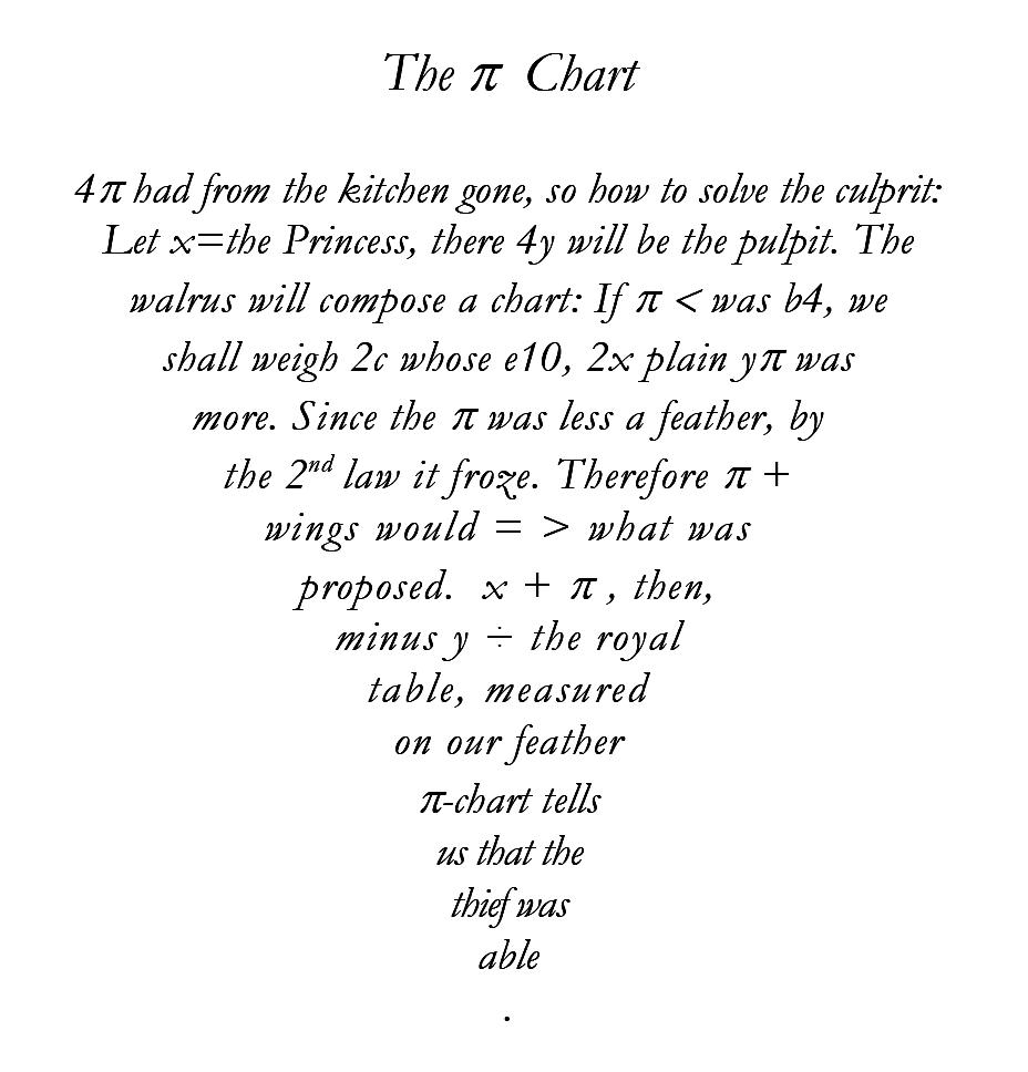 The Pi Chart